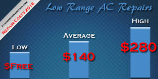 furnace and air conditioner cost replacement. Exellent Cost Throughout Furnace And Air Conditioner Cost Replacement