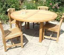 Garden Tables – exhort