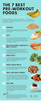 Vegan Nutrition Chart Pdf Free Pdf Body Transformation Challenge Workouts And Diet