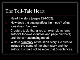 PPT The TellTale Heart PowerPoint Presentation ID40 Delectable Tell Tale Heart Quotes