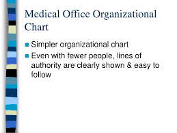 Ppt Chapter 1 Health Care Systems Powerpoint Presentation