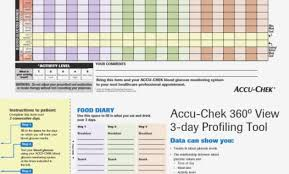 Non Fasting Glucose Levels Chart This Non Fasting Blood Glucose Levels Chart Serum Sugar