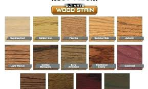 Stain Charts Imploy Co
