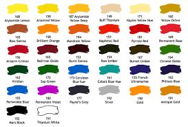 Zelcryl Acrylic Paint Zellen