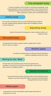 types of examples in essays