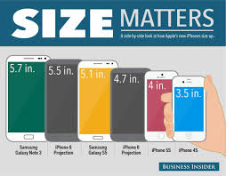 Samsung Note Comparison Chart Apple Iphone 6 Plus Vs Samsung Galaxy Note 4 Big Screen