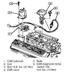 chevy 350 ignition wiring diagram chevy discover your wiring wiring diagram for ford 302 engine 1987