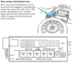 lincoln ls fuse box diagram for a good moreover clifford 224 693 2003 Lincoln Navigator Fuse Panel Diagram 17 2002 lincoln ls fuse box diagram newest lincoln ls fuse box diagram for other details