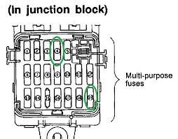 mitsubishi l200 fuse box layout efcaviation com 2001 pajero fuse box at Mitsubishi Pajero Fuse Box Layout