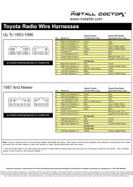 toyota head unit wiring diagram data wiring diagrams \u2022 toyota yaris stereo wiring diagram 2nd gen stereo removal w pics page 2 toyota 4runner forum rh toyota 4runner org toyota camry head unit wiring diagram toyota hilux head unit wiring diagram