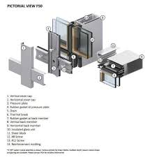 curtain walls design pictorial view f501