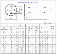 Phillips Head Screw Size Chart