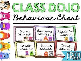 Class Dojo Behaviour Chart Freebie