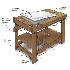 How To Build A Potting Bench  Bench Hardware And GardensPlans For A Potting Bench