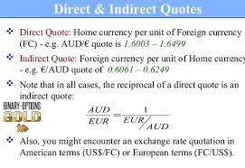 direct qoute what we trade introduction to market quote binary options gold