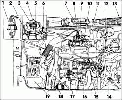 volvo xc90 wiring diagram wiring diagrams 2004 volvo xc90 wiring diagrams image about