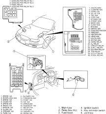 Why would a 1997 mazda protege 1.5L engine start and idle for ...