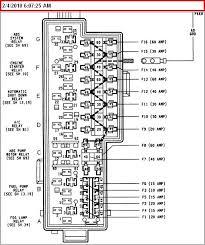 1996 jeep grand cherokee limited fuse box diagram wiring diagram 96 jeep grand cherokee fuse block diagram at 1996 Jeep Grand Cherokee Fuse Box Diagram