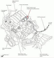2002 nissan pathfinder engine diagram nissan pathfinder engine diagram parts newest portrait therefore