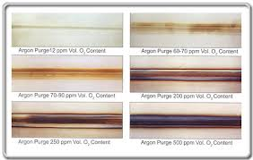 Stainless Steel Weld Color Chart How To Judge The Stainless Steel Weld Seam By Its Color
