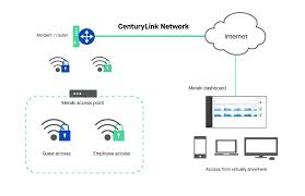 A Single Source For Your It And Network Solutions Business