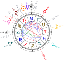 Chris Cornell Natal Chart Astrology And Natal Chart Of Lydia Cornell Born On 1962 07 23