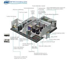 single line diagram electrical power system images system block diagram as well tier 3 data center electrical diagram