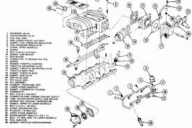 ford motor parts diagram 4 9 l 1986 petaluma 95 mustang gt 5 0 engine diagram get image about wiring diagram