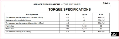 Tire Torque Chart 2016 Torque Spec For Lug Nuts Tacoma World