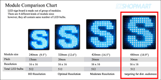 Led Screen Size Chart What Is A Good Pixel Pitch For Led Signs Fine Pixel Led