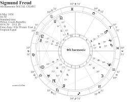 Sigmund Freud Chart Cosmo Code Sigmund Freud 2nd Part 4th 16th And 32nd