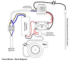 pid temperature controller wiring diagram simple ranco temperature controller wiring diagram