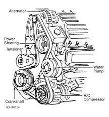 chevy corsica engine diagram wiring diagram sys corsica 3 1 engine diagram wiring diagram expert 1995 chevy corsica engine diagram chevy corsica engine diagram