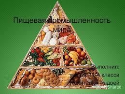 Презентация на тему Пищевая промышленность мира Пищевая  Пищевая промышленность мира Выполнил ученик 11 А класса Нечиталюк Андрей