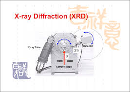 Ppt X Ray Diffraction Powerpoint Presentation Free To
