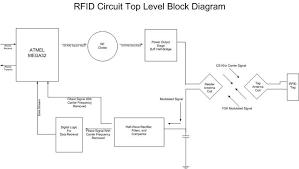 block diagram of circuit the wiring diagram block diagram of circuit wiring diagram block diagram