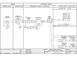 control and field instrumentation documentation tech zephyr com wiring loom diagram Loop Wiring Diagram #24