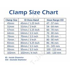Hose Clamp Size Chart Details About Saas Genuine Stainless Steel Silicone Hose Clamp 51mm X 2