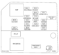 99 grand prix fuse box wiring diagram expert fuse box 02 pontiac grand prix data wiring diagram 99 grand prix fuse box