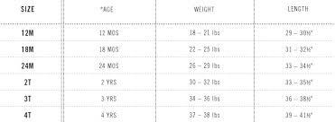 Levis Husky Size Chart 36 Accurate Levi Waist Size Chart