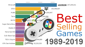Video Game Sales Charts All Time Most Sold Video Games Of All Time 1989 2019