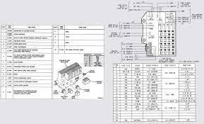 2011 dodge ram 2500 fuse box diagram 2012 dodge ram 2500 fuse box e30 window fuse at E30 Fuse Box Layout