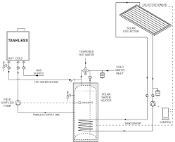 piping diagram for tankless water heater the wiring diagram piping diagram water heater storage tank wiring diagram wiring diagram