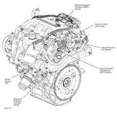 chevrolet venture cooling fans system problem i have a  attached image