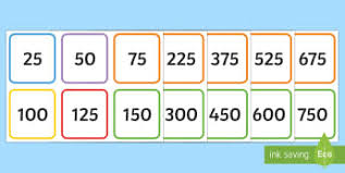 Counting By 25s Chart Display Number And Place Value Ks2 Number And Place Value