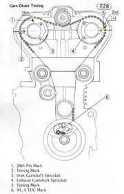 two lights between 3 way switches the power feed via one of kz900 cam timing diagram