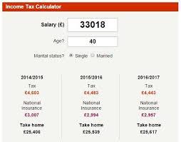 Pay Calculator Australia Individual Income Tax Rates Australia And Uk Compared 2015 16