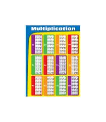 Multiplication Chart Laminated