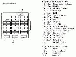 honda crv fuse box diagram 2012 2012 honda crv engine \u2022 mifinder 2005 honda accord cigarette lighter fuse at 2005 Honda Accord Fuse Panel Diagram