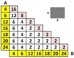 Self Leveling Coverage Chart Raimondi Rls Tile Leveling Spacers System Flooring Supply